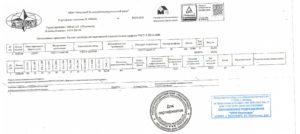 Сертификат на арматуру 10 мм